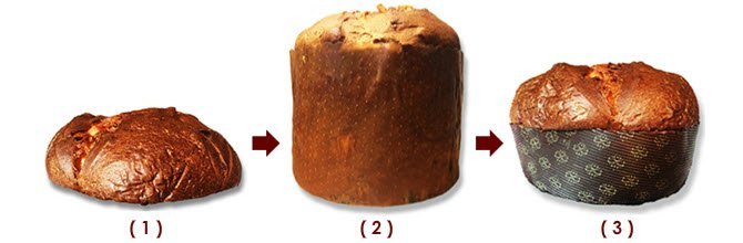 The shapes of Panettone.