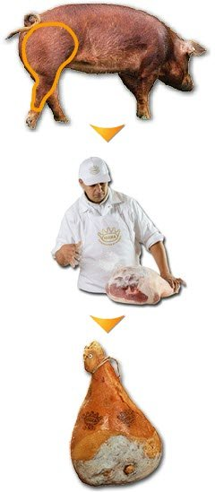 What is prosciutto? (crt-01, img-09)