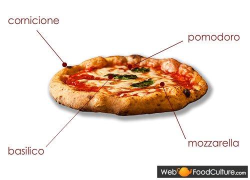 La pizza mMrgherita.