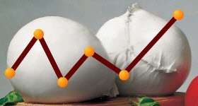 Buffalo Mozzarella: calories and nutritional values (crt-01)