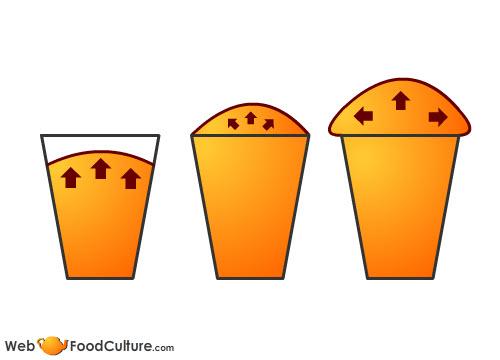 Neapolitan rum Babà: leavening and shape.