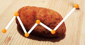 Crocchè di patate napoletani: calorie e valori nutrizionali.