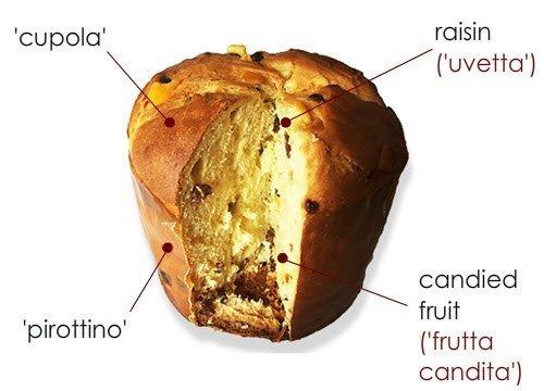 Panettone cake.