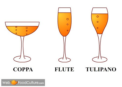 Champagne: Il bicchiere per lo Champagne.